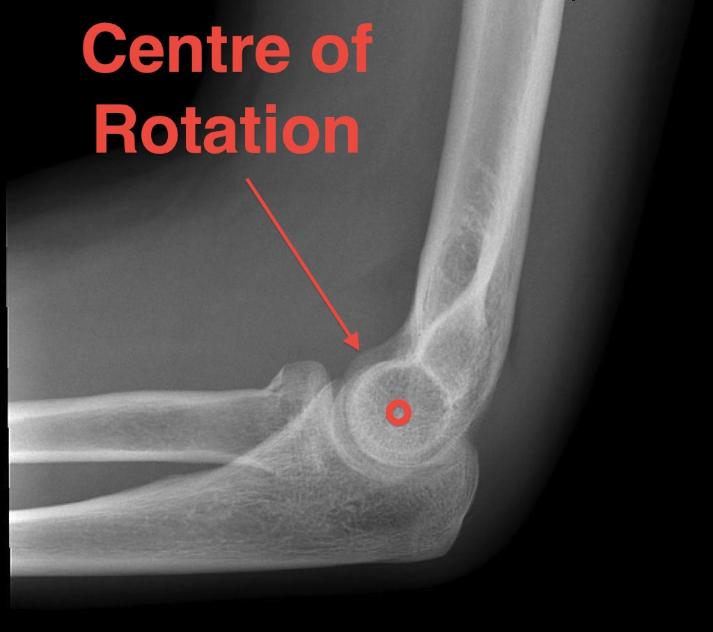 Elbow Centre of Rotation.jpg